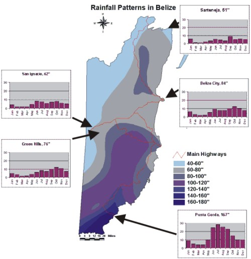 Rainfall patterns in Belize: It rains about 3 times as much along the south coast than in the hills.