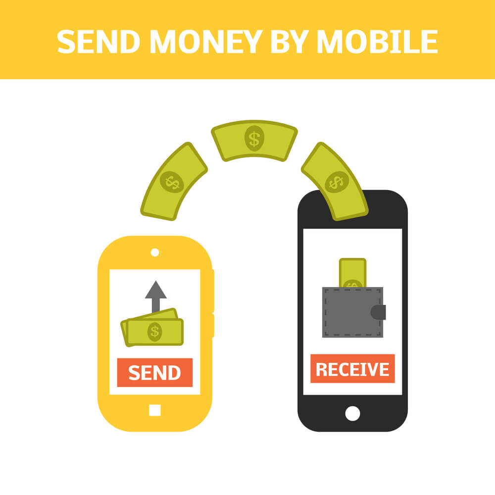 """A digital drawing of a yellow cell phone with the word """"send"""" and a black cell with the word """"receive"""" and green dollars flowing between the two cell phones"""